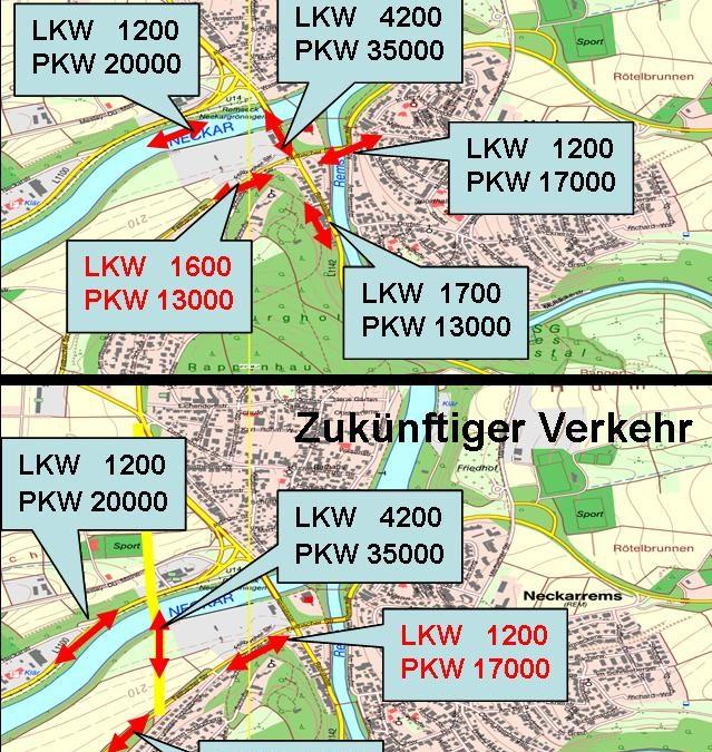 Das heutige Verkehrsaufkommen in Remseck