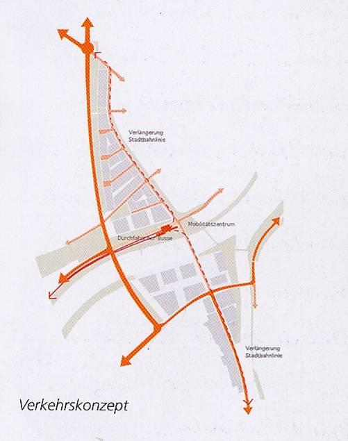 Das Verkehrskonzept der Neuen Mitte in Remseck